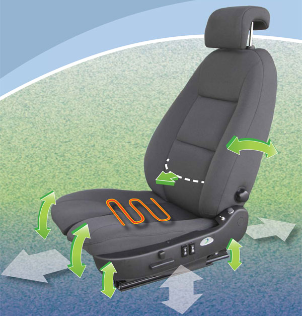 Swivel Seats for disabled drivers and passengers | Ergomobility